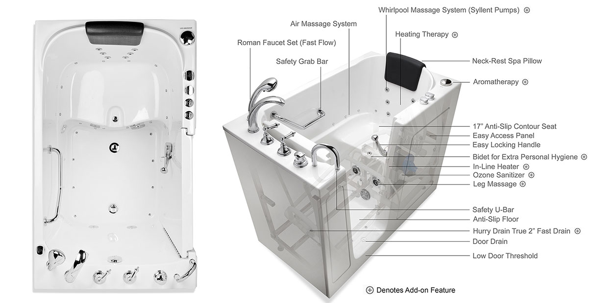 walk-in tub features